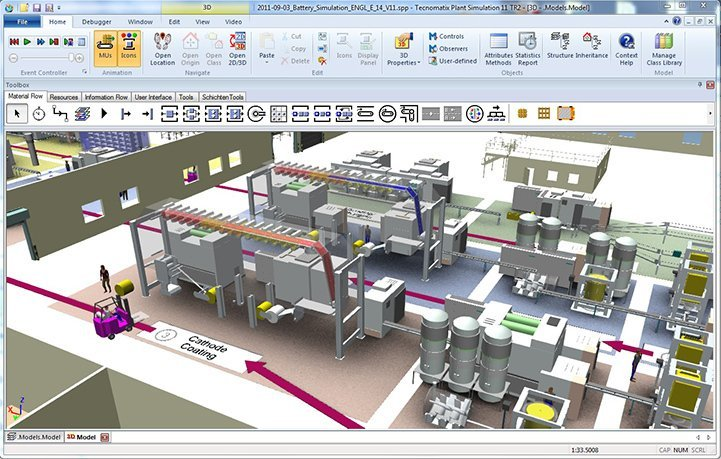 Manufacturing Simulation Plant Simulation In Tecno
